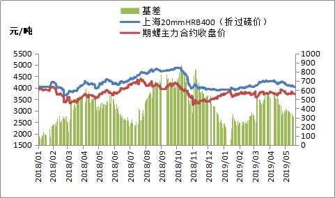 http://www.weixinrensheng.com/caijingmi/340972.html