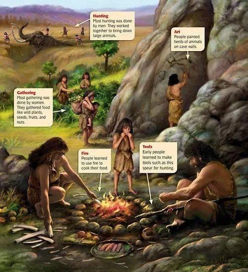 陆奇:为什么创业是历史发展的必