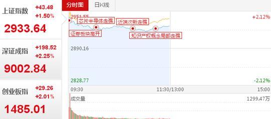 http://www.gyw007.com/jiankangbaoyang/235562.html