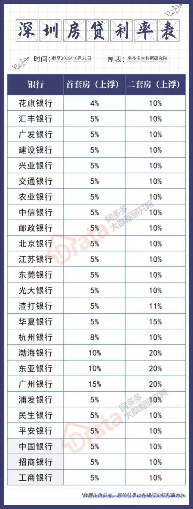 http://www.inrv.net/fangchanshichang/1185803.html