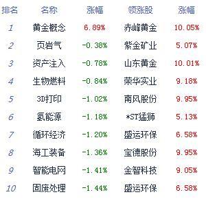 http://www.dibo-expo.com/caijingdongtai/892627.html