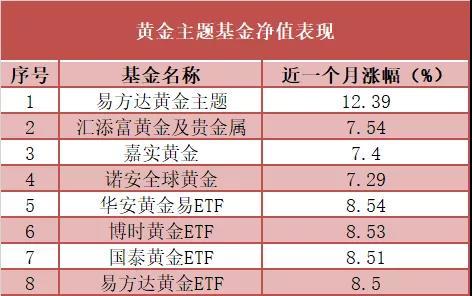 http://www.weixinrensheng.com/caijingmi/355216.html