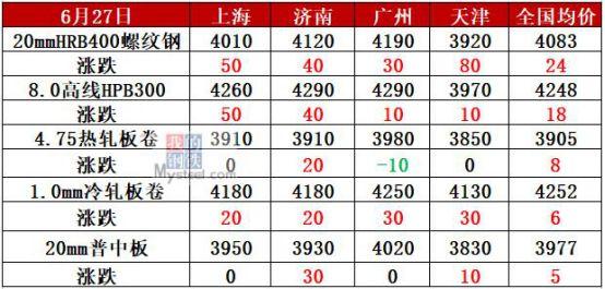http://www.tartansash.com/yejingangcai/363149.html