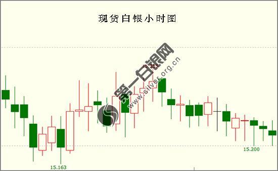 白银投资交易提醒:美元涨势暂歇白银稍作休整 聚焦即将到来的G20峰会