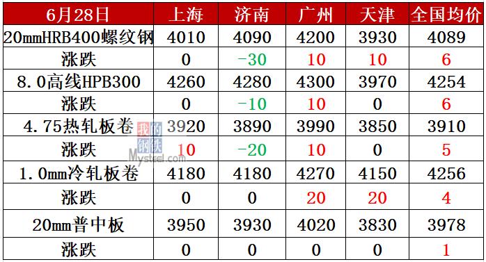 http://www.tartansash.com/yejingangcai/363152.html