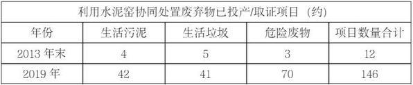 http://www.hjw123.com/huanbaogongyi/31340.html