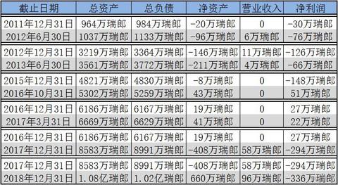 http://www.reviewcode.cn/bianchengyuyan/57321.html