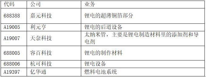 http://www.zgcg360.com/huagongnenyuan/386113.html
