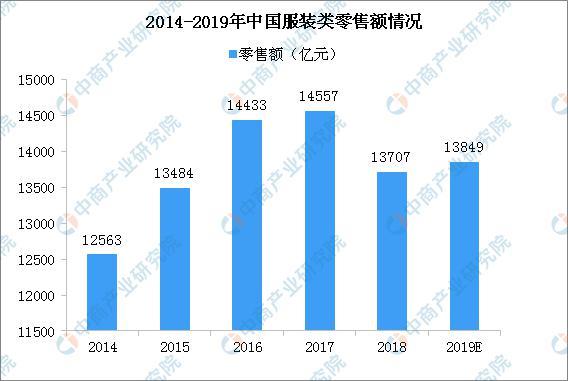 http://www.zgcg360.com/fuzhuangpinpai/390831.html