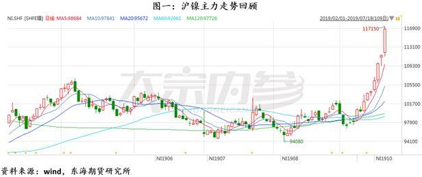 http://www.weixinrensheng.com/caijingmi/432192.html