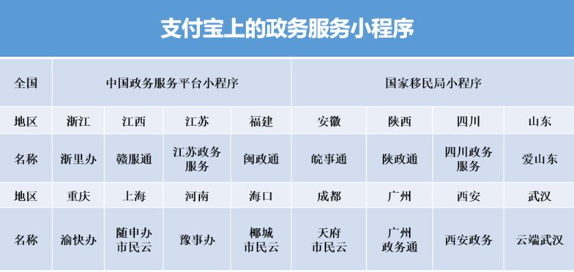 http://www.xqweigou.com/zhengceguanzhu/39654.html