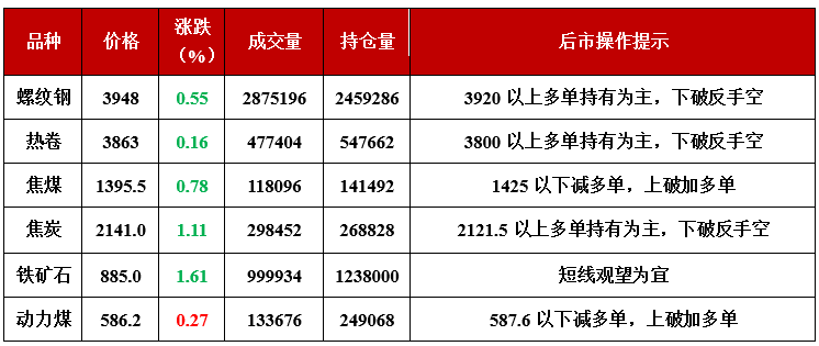 http://www.zgcg360.com/yejingangcai/394043.html