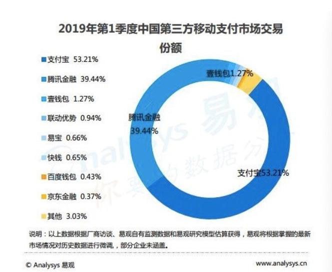 http://www.xqweigou.com/dianshangyunying/39761.html