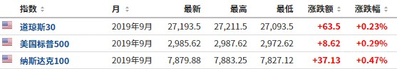 http://www.weixinrensheng.com/caijingmi/447509.html