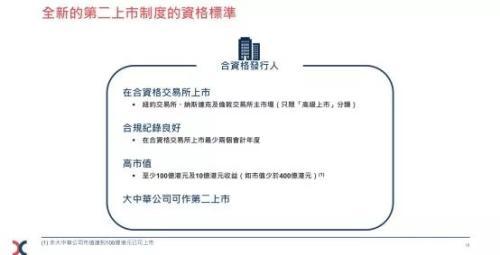 阿里巴巴香港上市 目前被市场误