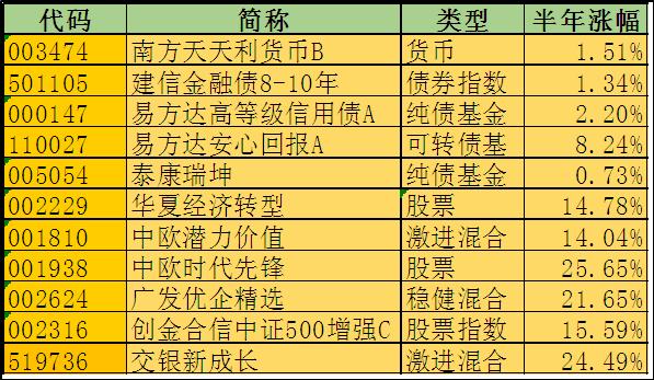 http://www.inrv.net/caijingjingji/1393765.html