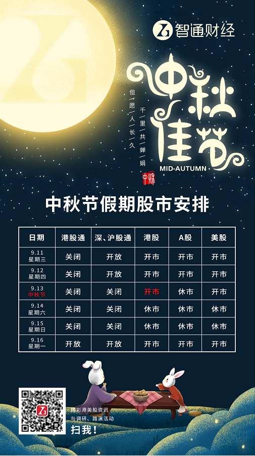 北京28南方能源3天涨4倍 谁来为交易制度买单?