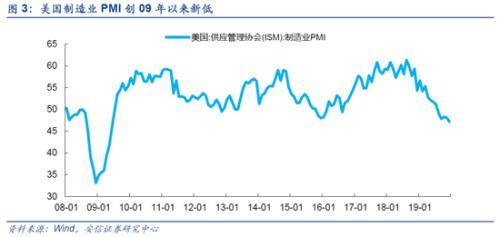 广州搬迁公司安信策略:年初首选科技 关注二线走强的持续性
