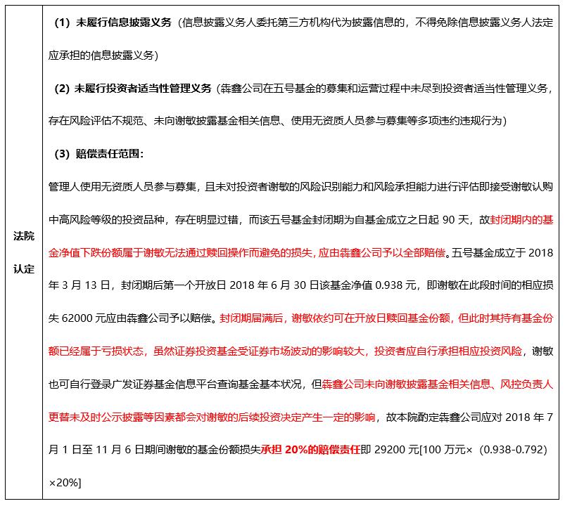 【案例说】最新私募纠纷案件裁判对九民纪要的理解与适用