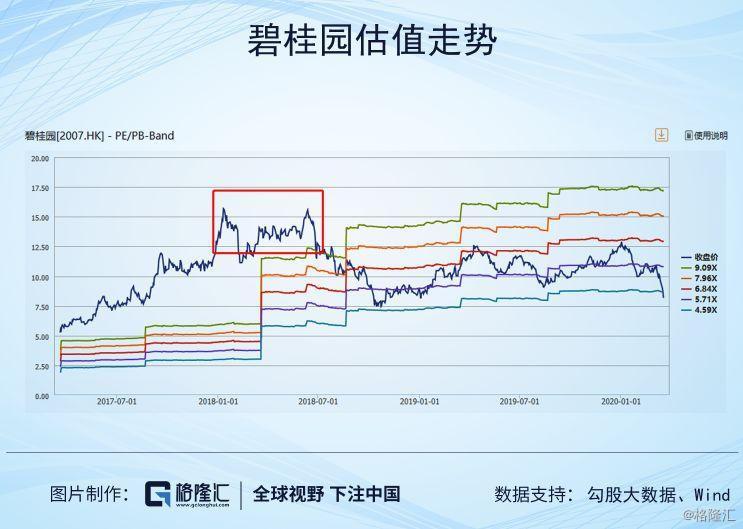 香港内房股到底怎么了?