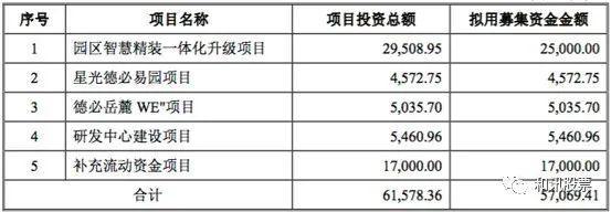德必文化关联交易待解:去年采购子公司4000万