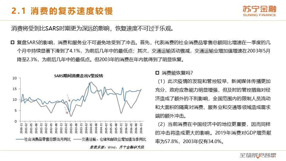苏宁金融研究院发布《互联网金融行业2020年一季报》
