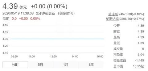 广州蚂蚁搬迁 瑞幸咖啡复牌 盘前跌近50%