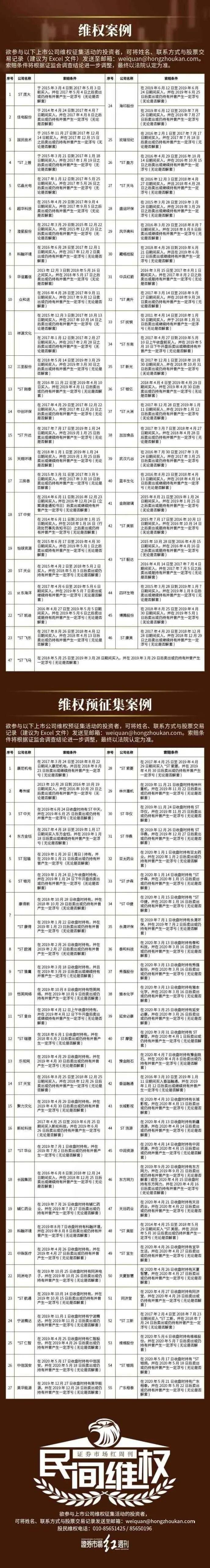 广东榕泰:被责令改正后又遭立案调查