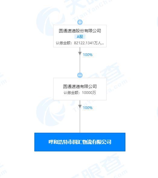 圆通速递有限公司在内蒙古成立新公司 注册资本1亿