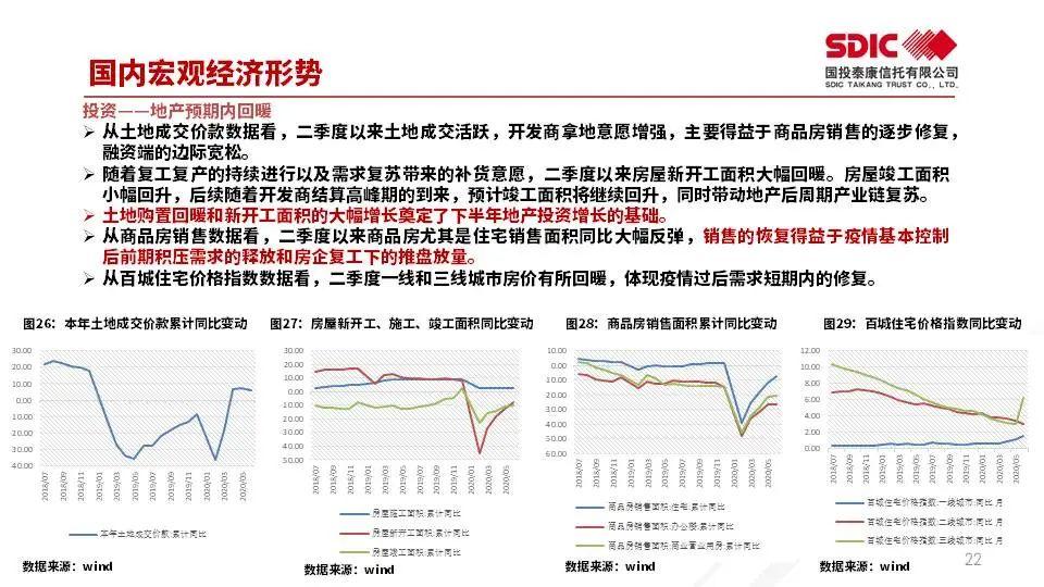 【文章转载】经济复苏前景向好,内外部风险犹存