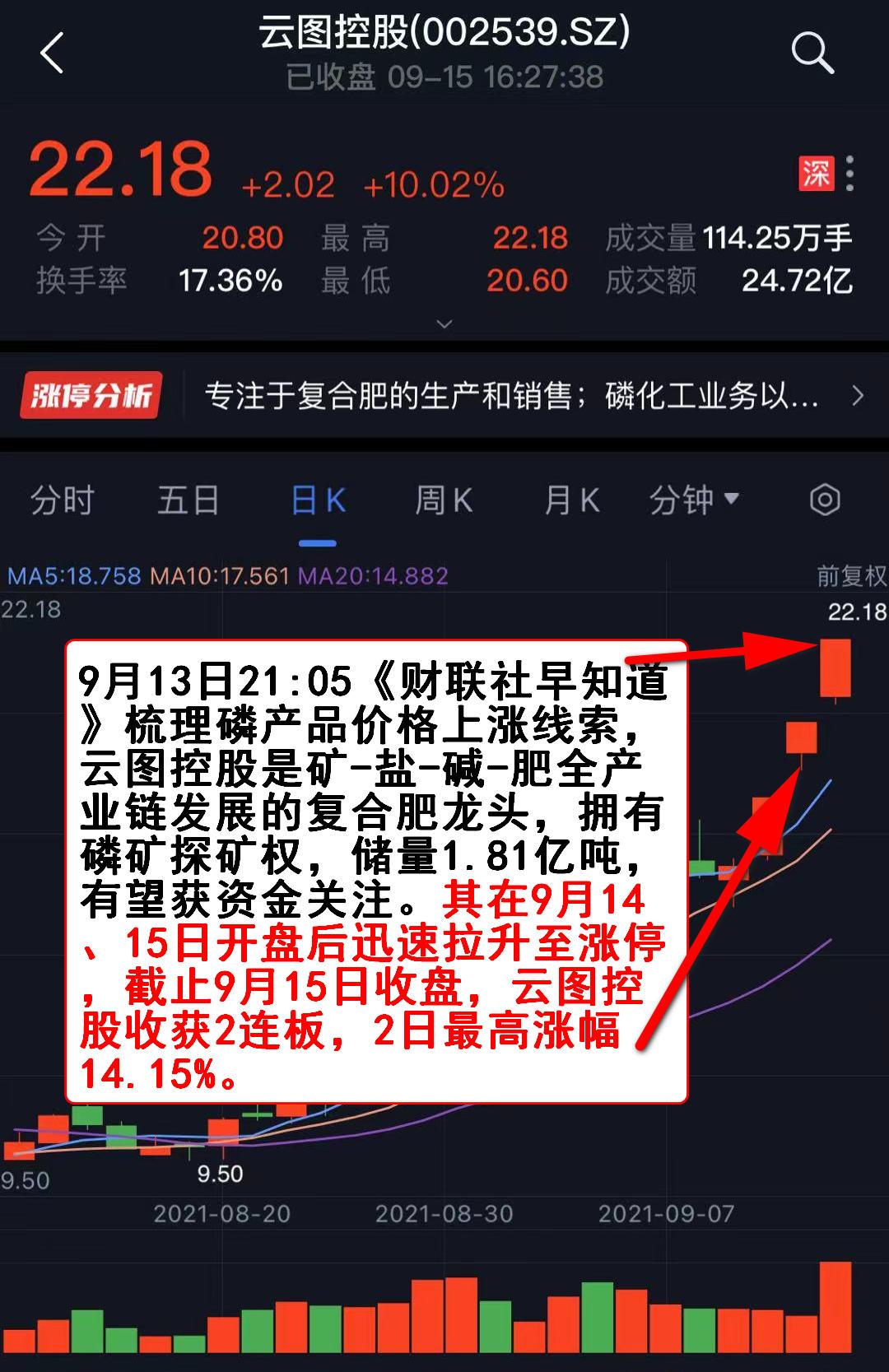 【VIP机会日报】中石油铁树开花+光伏、风电涨停