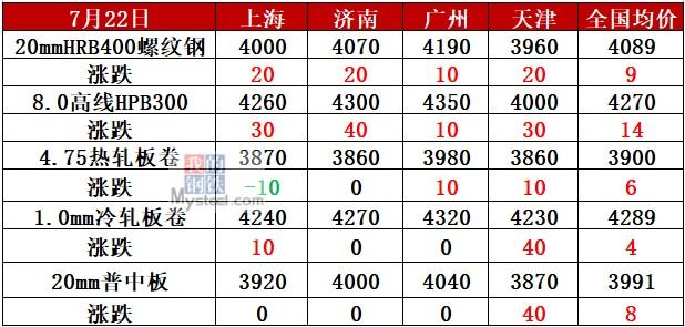 http://www.weixinrensheng.com/caijingmi/447512.html