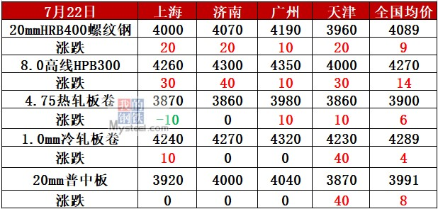 http://www.umeiwen.com/caijingmi/448153.html