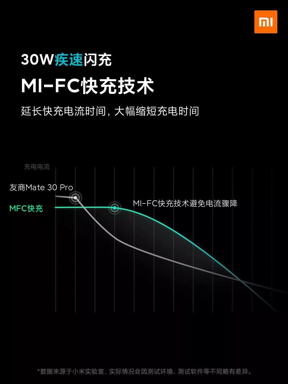 小米CC9 Pro发布,这次终于世界第一!滴滴顺风车重新上线