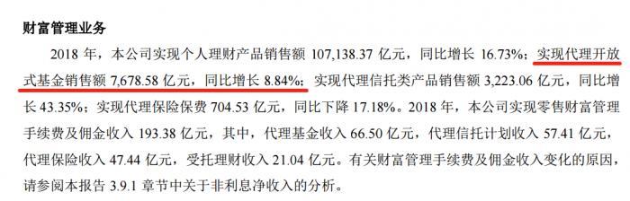 代销巨头招行全年销售基金7678亿