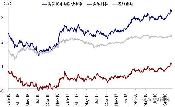 【中金海外策略】专题:当前美股市场的动荡与2月份有何异同?