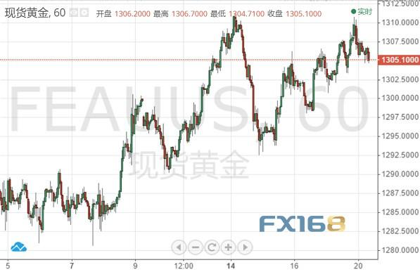 http://www.weixinrensheng.com/caijingmi/160002.html