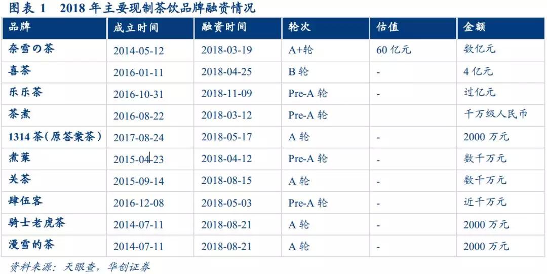 星巴克(SBUX.US)折戟的领域,中国能孕育出大市值