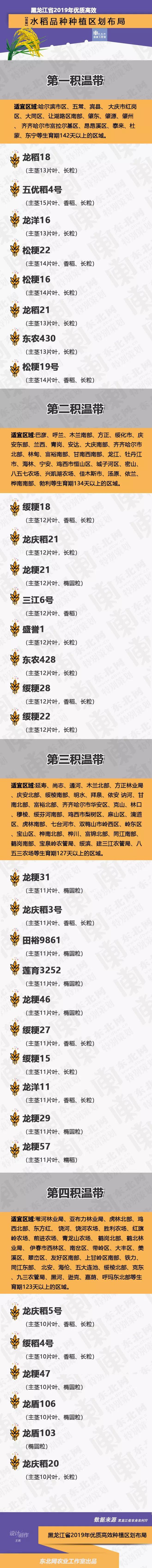 http://www.hljold.org.cn/heilongjianglvyou/72276.html