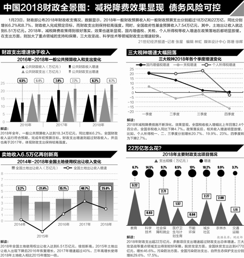 http://www.zgmaimai.cn/fangchanjiaji/198160.html