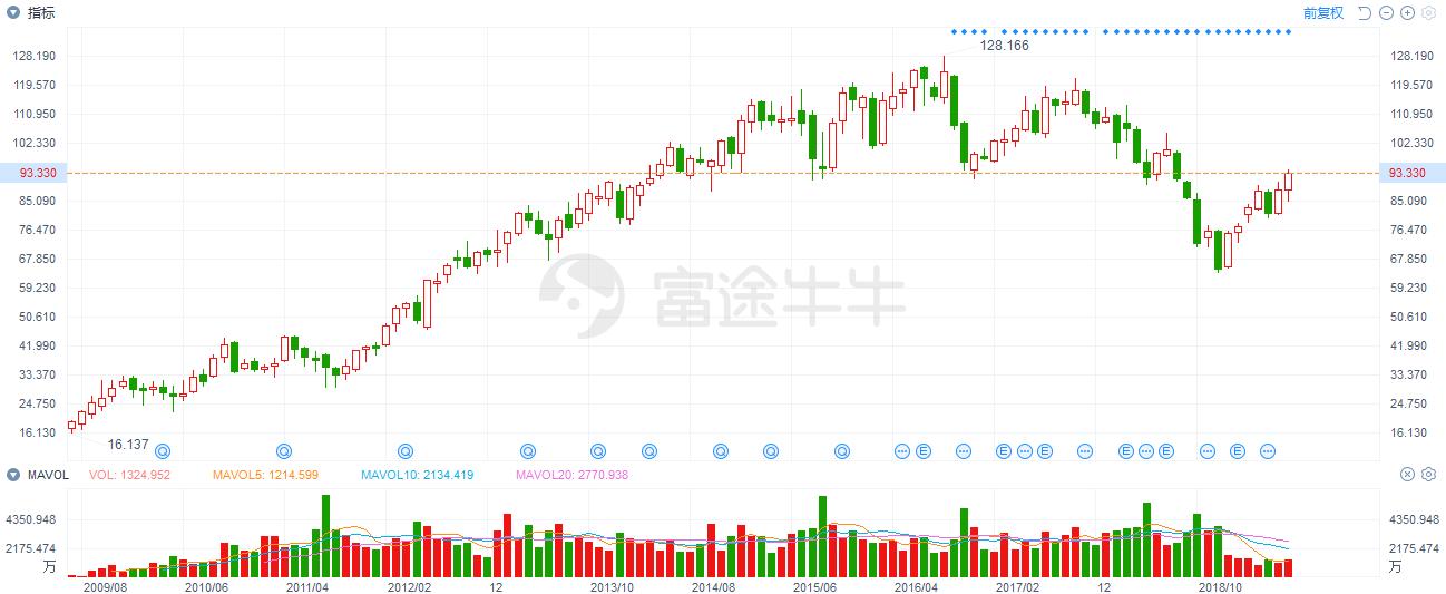 百威英博的辛酸还债史:港股IPO