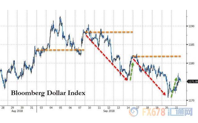 9月24日外汇交易提醒_白金价格多少一克