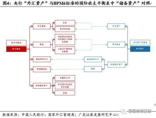 庖丁解牛:央行资产负债表解构(思维导图收藏版)