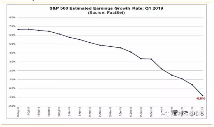 天风证券:美股回光返照后重新选择方向
