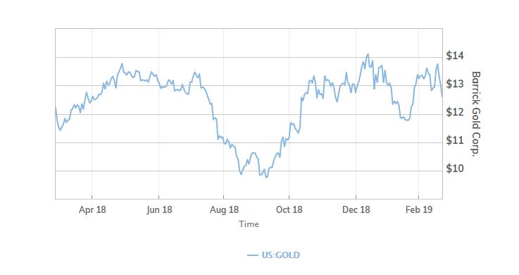 如何投资黄金?这是13种获利方式