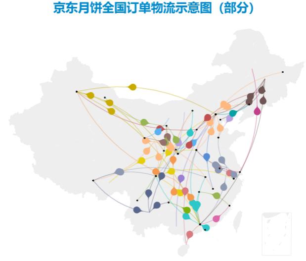 网上卖什么最赚钱京东月饼异地订单勾画三大城市群辐射力:东北
