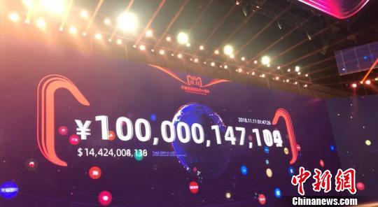图为天猫双11刷新记录,1小时47分完成1000亿交易额。 赵小燕 摄
