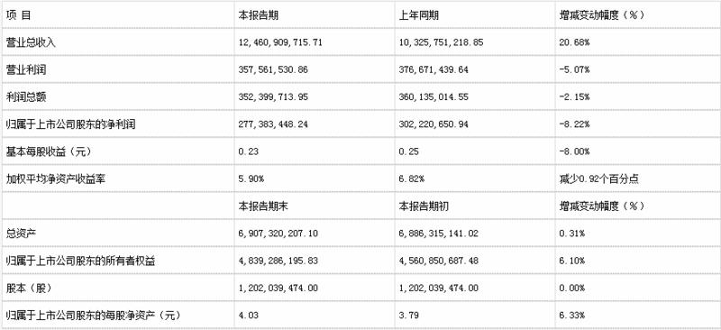 湖南黄金:2018年度业绩快报