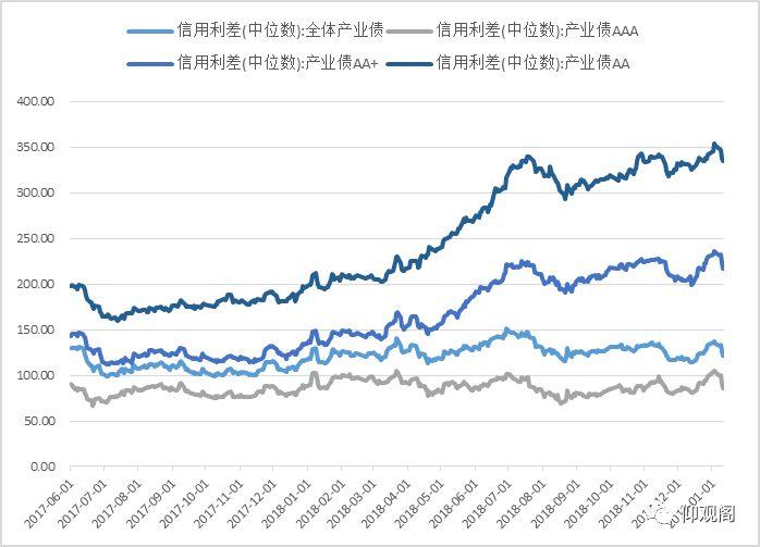 19年宏观形势和市场行情走向(思维导图收藏版)