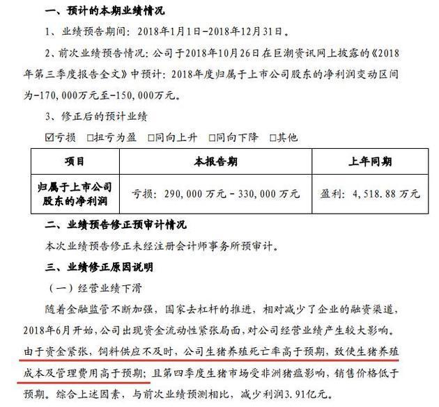"""雏鹰农牧预亏超29亿因猪被饿死?网友:还能""""肉偿""""吗"""